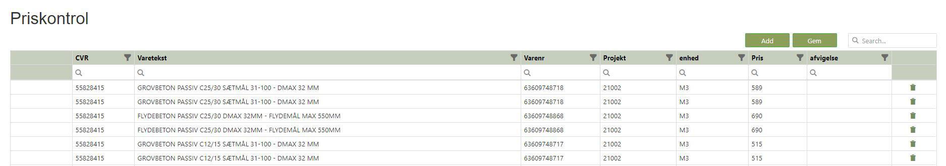 Priskontrol tabel Faktura-Boks